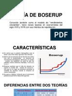 Teoría de Boserup