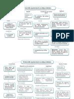 El desarrollo organizacional con enfoque sistémico..docx