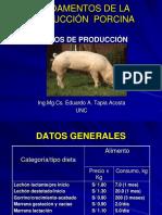 Costos de Producción Porcina