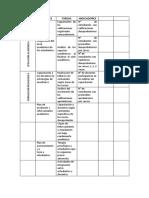 Cuadro Plan de Acciones - Maestria