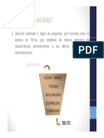 teoria_del_delito-guzman_y_quevedo-ayacucho2010.pdf