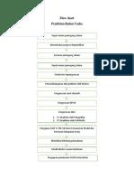 Flow Chart Pendirian Badan Usaha