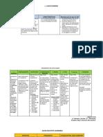 ESQUEMAS, EXAMEN FINAL, DERECHO MERCANTIL II.pdf
