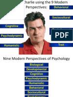 4 Modern Perspectives Psychology