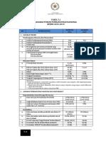 01. buku i rpjmn 2015-2019_part2_3