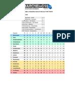 Risultati e Classifica Serie D Girone F 2017/2018
