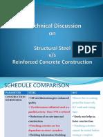 Steel vs Concrete