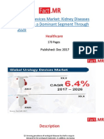 Global Urology Devices Market