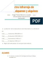 Espectro Infrarrojo de Alcanos, Alquenos y Alquinos