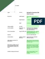 Connector Comparison 201102231240
