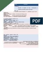 Tabla 1 Parametros de Interes en El Agua Residual