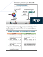 Mercado Financiero Peruano y en El Mundo