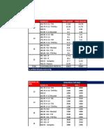 Excel de Lima Caucho