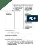 Relación Entre Evaluación Formativa y El Proceso de E-A