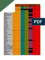 Polyglot Sample Study Chart