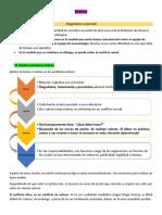 Resumen Clase y Paper Bioetica