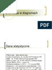 Chorwacja w Diagramach