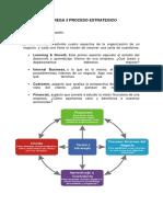 Entrega 3 Proceso Estrategico (1)