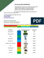 Tabela-pH-alimentos.pdf