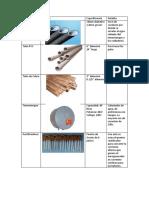 Materiales Prototipo 2.0