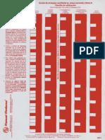 307536406-Plantilla-de-Calificacion-Cuestionario-CMAS-R.pdf