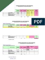Copia de Avance Metas Influenza Red Tacna 2013 Revisado 22-7-13