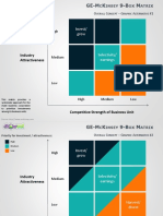 GE McKinsey Matrix PowerPoint
