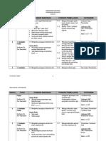 RPT TAHUN 1 KSSR  RPT Pendidikan Kesihatan (SK) Tahun 1.doc