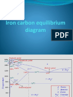Iron Carbon Equilibrium Diagram