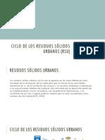 Ciclo de Los Residuos Sólidos Urbanos (RSU)