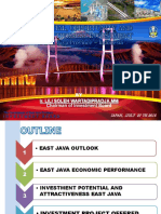 East Java Investment Opportunities