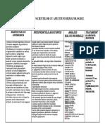 ingijirea pac cu pb hematologice tabel.docx