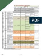 HT Chart for ASME Material-B31.3.pdf