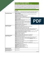 2. Acute Lymphoblastic Leukemia Treatment Regimens