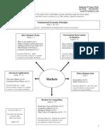 Principles of Microeconomics - Syllabus
