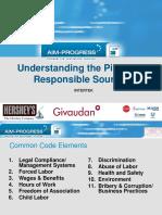 Understanding the Pillars of Responsible Sourcing