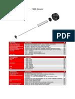 project ix - fmea-tabel actuator