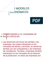 2 Modelo Oferta y Demanda