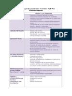 Orientaciones Para La Apropiación Bases Curriculares 7º a 2º Medio 1