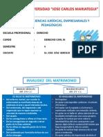 Expo Derecho Civil