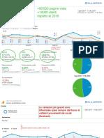 Statistiche di accesso www.scintilena.com Anno 2017