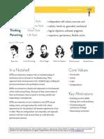 ISTPSnapshot.pdf