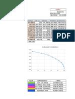 Cuadros de Excel