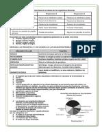 2.Competencias Biología Sexto I TRIMr