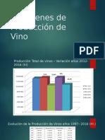Volumenes de Produccion de Vino