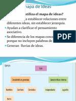 El Mapa de Ideas Lengua 8h30!24!11-2017