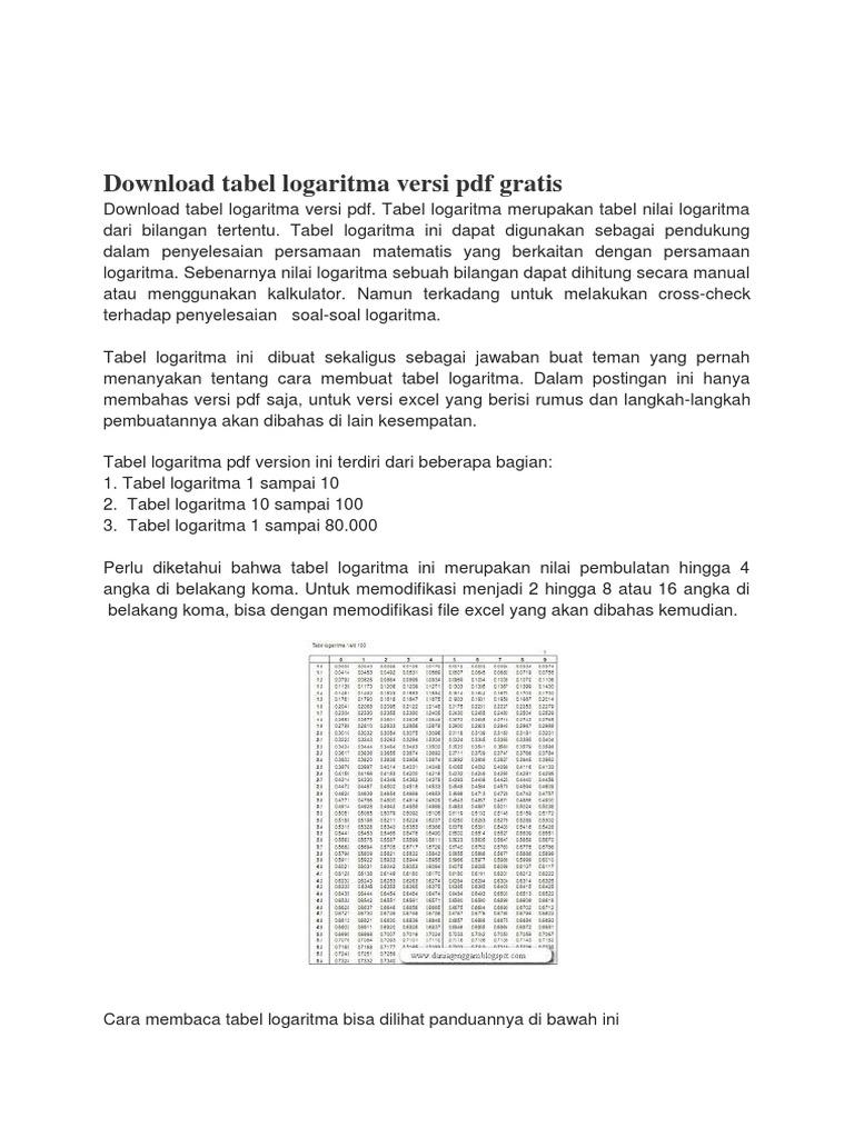 Download Tabel Logaritma Versi Pdf Gratis