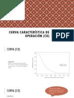 Curva Característica de Operación (CO) (1)
