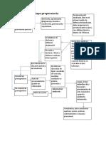 73121711-Proceso-Penal-Comun-Esquema.docx
