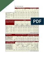 project ix - dfa-tabel
